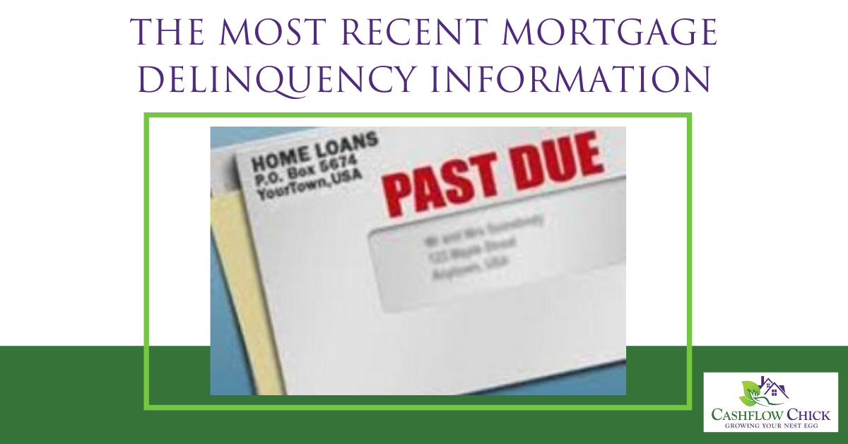 The Most Recent Mortgage Delinquency Information